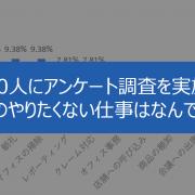14.06%の人の最もやりたくない仕事は「書類対応」<アンケート調査結果>