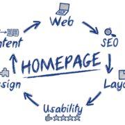 ホームページ集客のメリットとは?方法5つと成功のポイントを紹介
