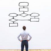わかりやすい業務フローの書き方とは?ルールやコツ、基本記号も解説