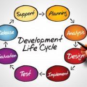 【システム開発の依頼前に!】基本知識や進め方、注意点を詳しく解説